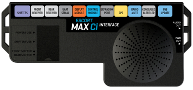 Max Ci interface