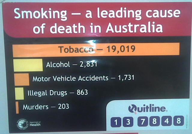 Death Statistics Australia of Death in Australia